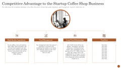 Business Model Opening Restaurant Competitive Advantage To The Startup Coffee Shop Business Portrait PDF