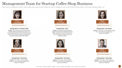 Business Model Opening Restaurant Management Team For Startup Coffee Shop Business Summary PDF