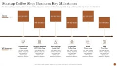 Business Model Opening Restaurant Startup Coffee Shop Business Key Milestones Summary PDF