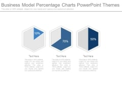 Business Model Percentage Charts Powerpoint Themes