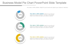 Business Model Pie Chart Powerpoint Slide Template