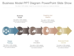 Business Model Ppt Diagram Powerpoint Slide Show