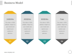 Business Model Ppt PowerPoint Presentation Deck