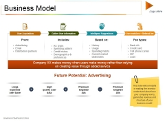 Business Model Ppt PowerPoint Presentation File Template