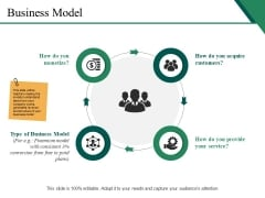 Business Model Ppt PowerPoint Presentation Gallery Background