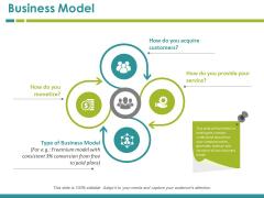 Business Model Ppt PowerPoint Presentation Ideas Background Designs