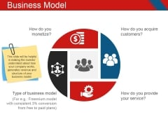 Business Model Ppt PowerPoint Presentation Ideas Outline