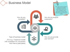 Business Model Ppt PowerPoint Presentation Influencers