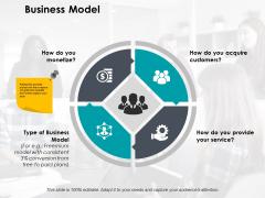 Business Model Ppt PowerPoint Presentation Infographics Smartart