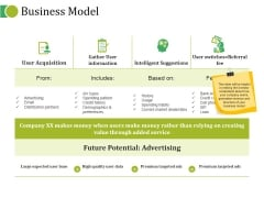 Business Model Ppt PowerPoint Presentation Model Show