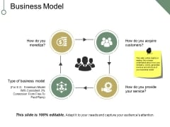 Business Model Ppt PowerPoint Presentation Professional Model