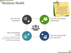 Business Model Ppt PowerPoint Presentation Summary Aids