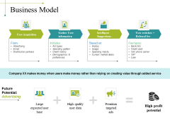 Business Model Ppt PowerPoint Presentation Summary Graphic Tips