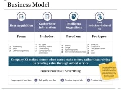Business Model Ppt PowerPoint Presentation Visual Aids Background Images