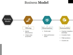 Business Model Ppt PowerPoint Presentation Visuals