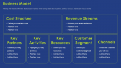 Business Model Ppt Show Guidelines PDF
