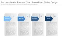Business Model Process Chart Powerpoint Slides Design