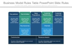 Business Model Rules Table Powerpoint Slide Rules