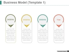Business Model Template 1 Ppt PowerPoint Presentation Example File