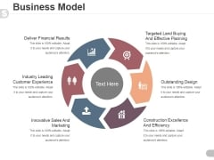 Business Model Template 1 Ppt PowerPoint Presentation Icon