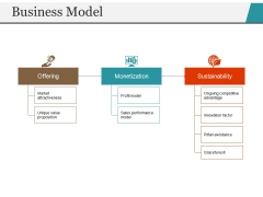 Business Model Template 1 Ppt PowerPoint Presentation Ideas Objects