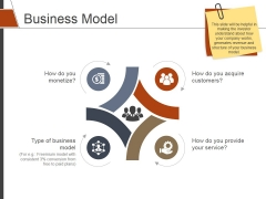 Business Model Template 1 Ppt PowerPoint Presentation Ideas Professional