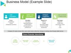Business Model Template 1 Ppt PowerPoint Presentation Inspiration Format Ideas