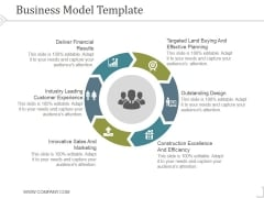 Business Model Template 1 Ppt PowerPoint Presentation Model