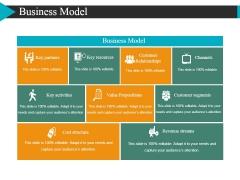 Business Model Template 1 Ppt Powerpoint Presentation Portfolio Master Slide