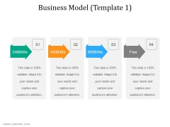 Business Model Template 1 Ppt PowerPoint Presentation Show Rules