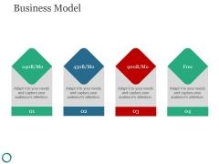 Business Model Template 1 Ppt PowerPoint Presentation Slide