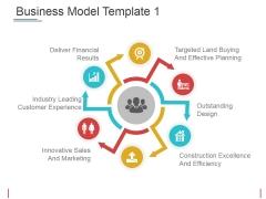 Business Model Template 1 Ppt PowerPoint Presentation Slides Samples