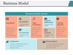 Business Model Template 2 Ppt PowerPoint Presentation File Icons