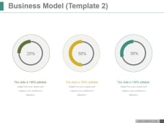 Business Model Template 2 Ppt PowerPoint Presentation Ideas