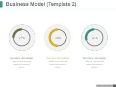 Business Model Template 2 Ppt PowerPoint Presentation Ideas
