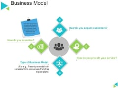 Business Model Template 2 Ppt PowerPoint Presentation Infographic Template Slide