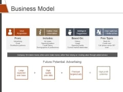 Business Model Template 2 Ppt PowerPoint Presentation Model Backgrounds