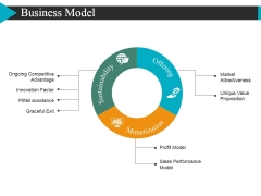 Business Model Template 2 Ppt Powerpoint Presentation Styles Background Images