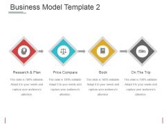 Business Model Template 2 Ppt PowerPoint Presentation Summary Ideas