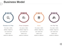 Business Model Template 2 Ppt PowerPoint Presentation Themes