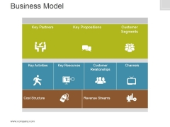 Business Model Template 3 Ppt PowerPoint Presentation Deck