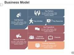 Business Model Template 3 Ppt PowerPoint Presentation Guide