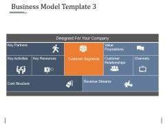 Business Model Template 3 Ppt PowerPoint Presentation Styles Maker