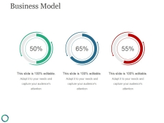 Business Model Template 5 Ppt PowerPoint Presentation File Rules