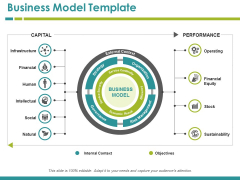 Business Model Template Ppt PowerPoint Presentation Pictures Styles
