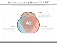 Business Modeling Process Tool Ppt