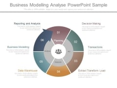 Business Modelling Analyse Powerpoint Sample