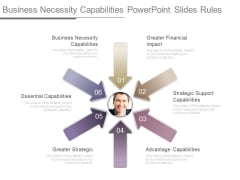 Business Necessity Capabilities Powerpoint Slides Rules