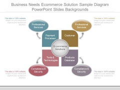 Business Needs Ecommerce Solution Sample Diagram Powerpoint Slides Backgrounds