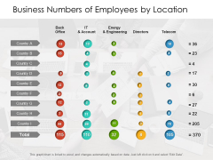 Business Numbers Of Employees By Location Ppt PowerPoint Presentation Infographics Master Slide PDF